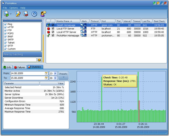 ProtoMon, Network Connectivity Software Screenshot