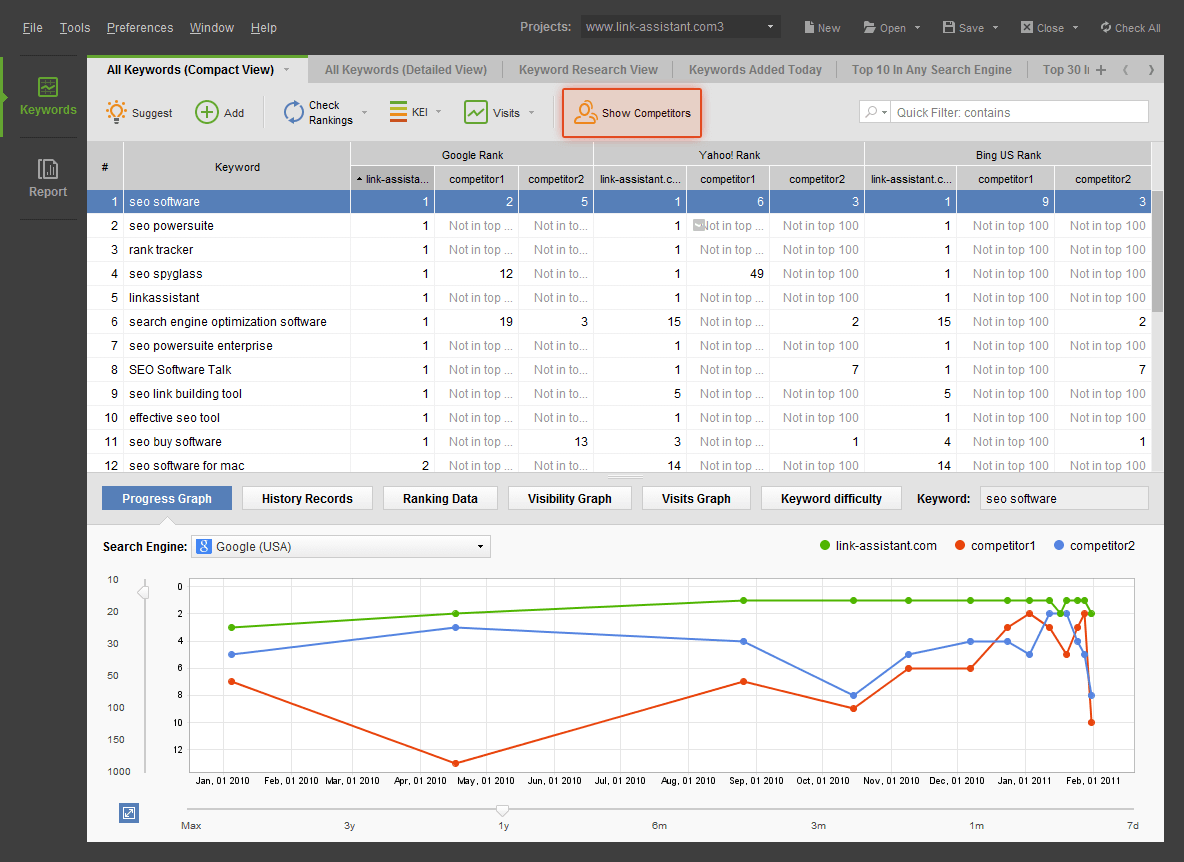 Rank Tracker Pro, SEO / Keyword Software Screenshot