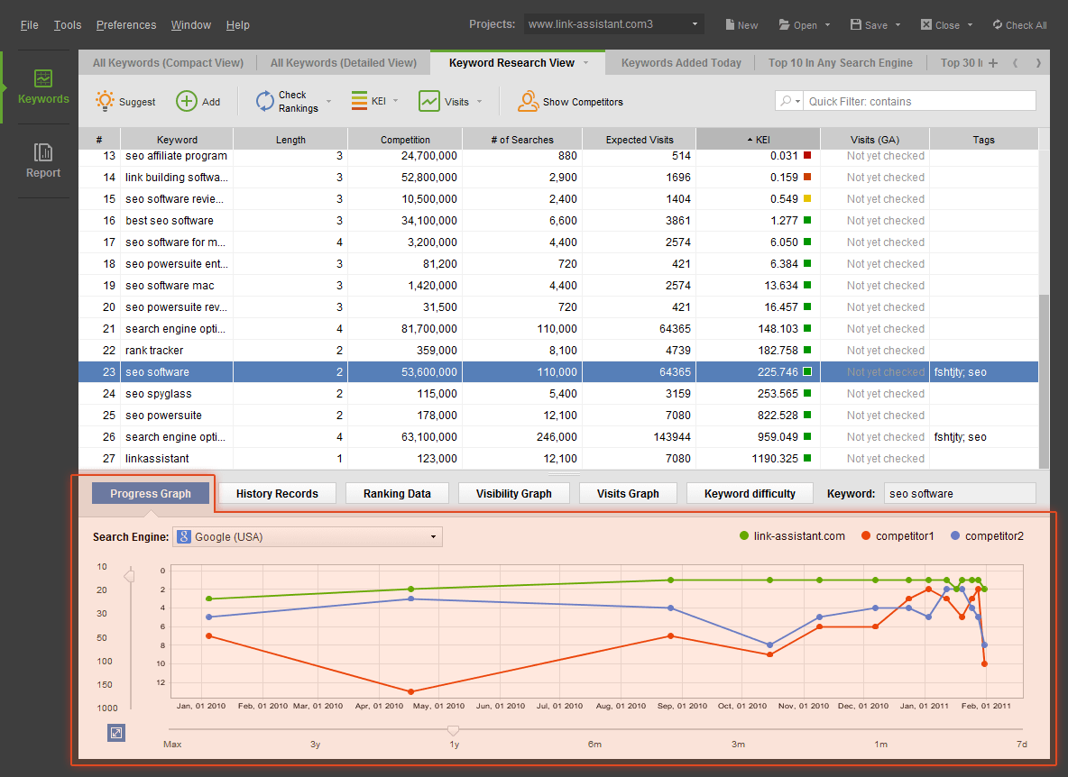 SEO / Keyword Software, Rank Tracker Pro Screenshot