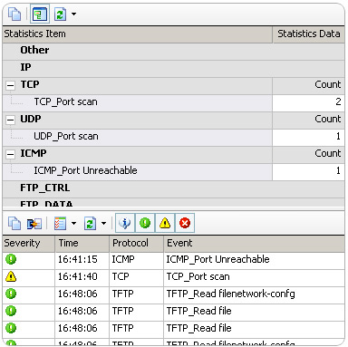 Network Security Software, Sax2 Network Intrusion Detection System Screenshot