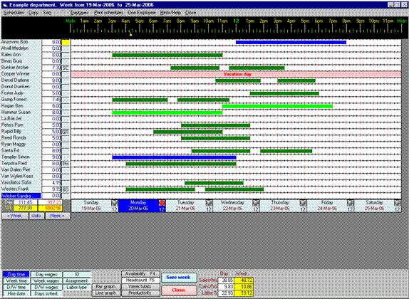 Scheduling Employees 2000 Screenshot