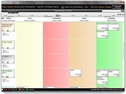 Productivity Software, Project Management Software Screenshot