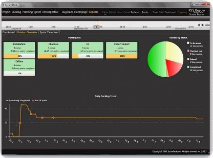 ScrumDesk, Project Management Software Screenshot