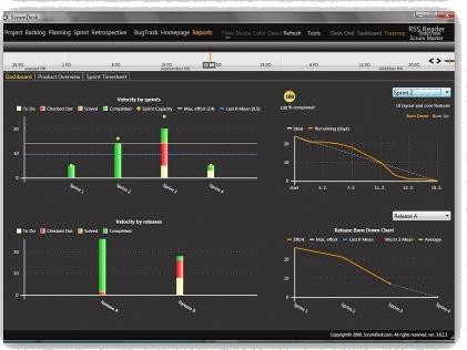 ScrumDesk, Productivity Software Screenshot