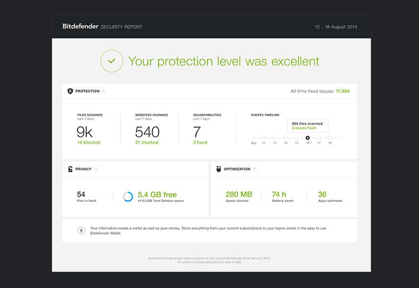 Internet Security Software, Security Bundle Screenshot