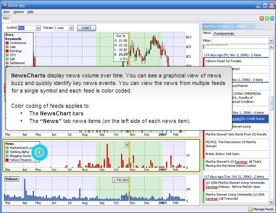 Portfolio Management Software, StockSpy Screenshot