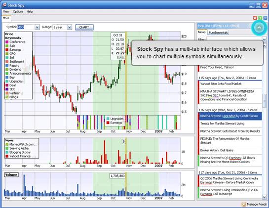 StockSpy, Business & Finance Software Screenshot