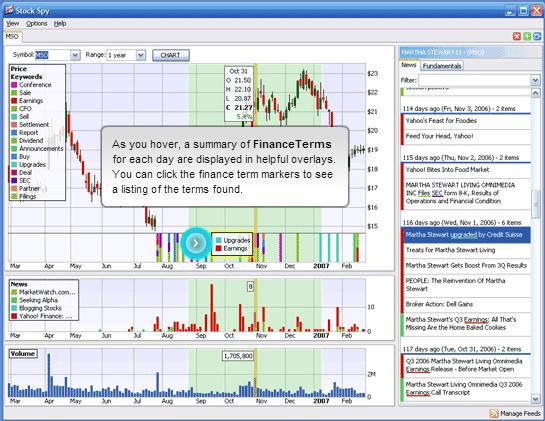 Business & Finance Software, StockSpy Screenshot