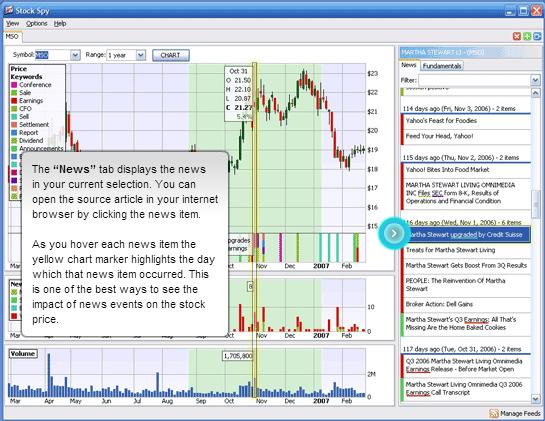StockSpy, Business & Finance Software, Portfolio Management Software Screenshot
