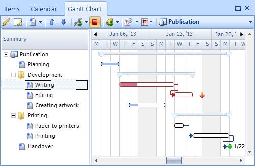 TaskMerlin Professional Edition, Productivity Software Screenshot