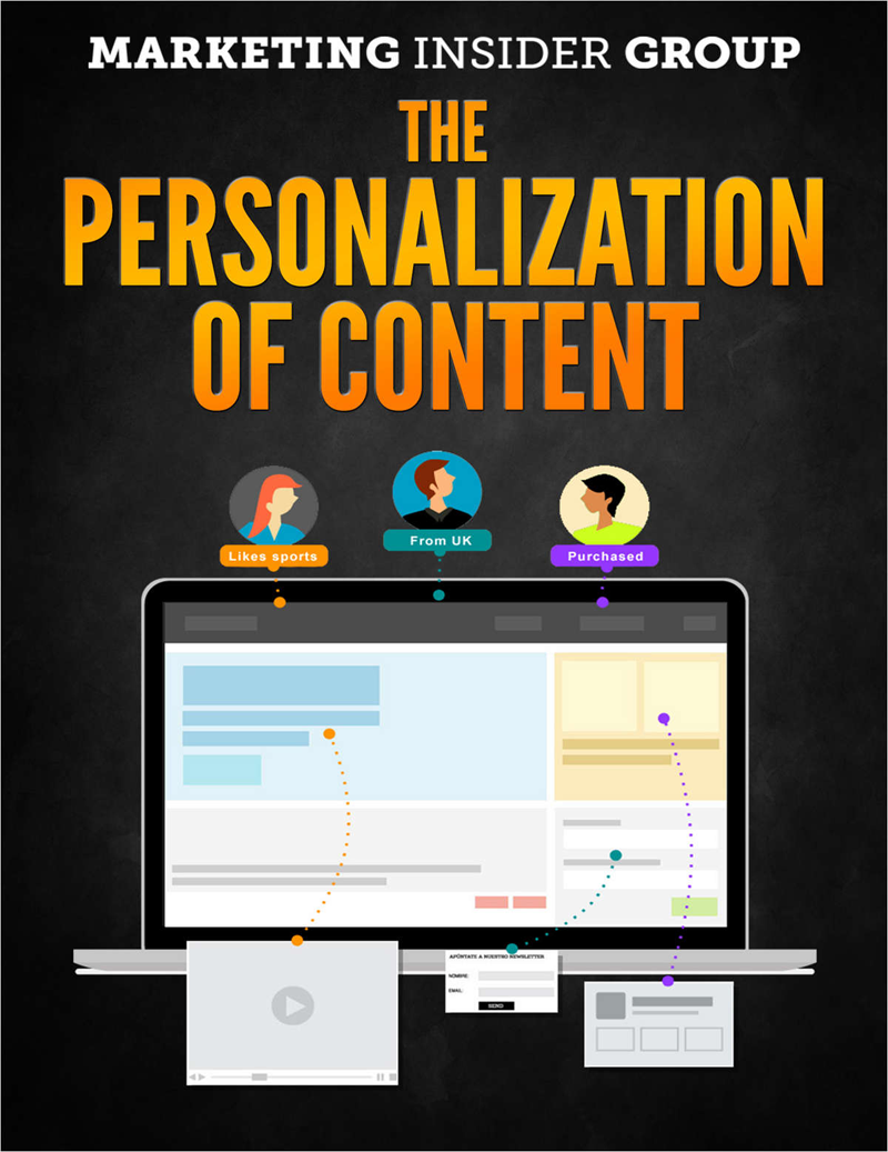The Personalization of Content Screenshot