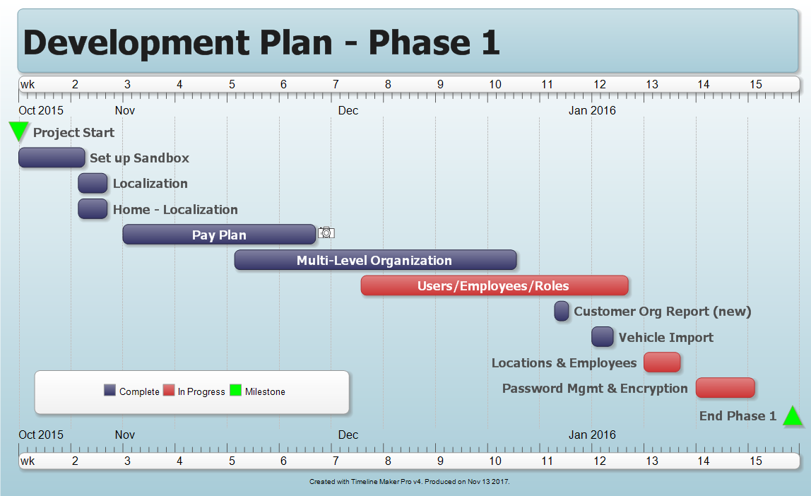 Presentation Software, Timeline Maker Pro Screenshot