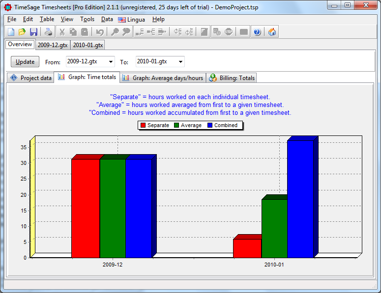TimeSage TimeSheets 2.x, Productivity Software Screenshot