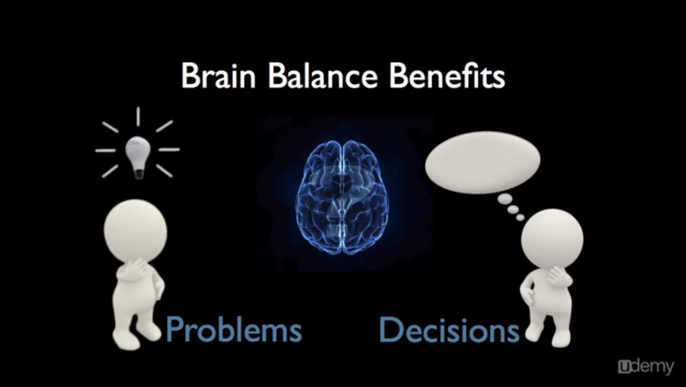 Hobby, Educational & Fun Software, Whole Brain Thinking - How to make the most of your mind Screenshot