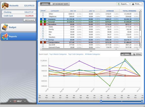 YNAB 3 (You Need A Budget 3), Personal Finance Software Screenshot